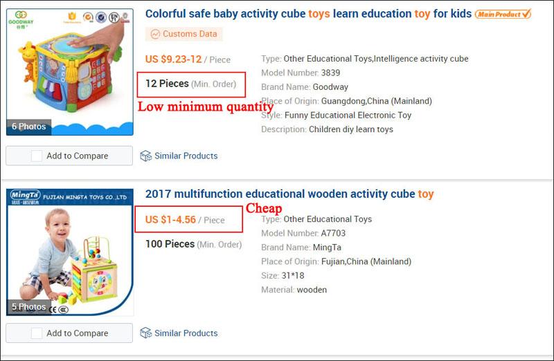 What is Amazon FBA Private Label? The Ultimate FBA Private Label