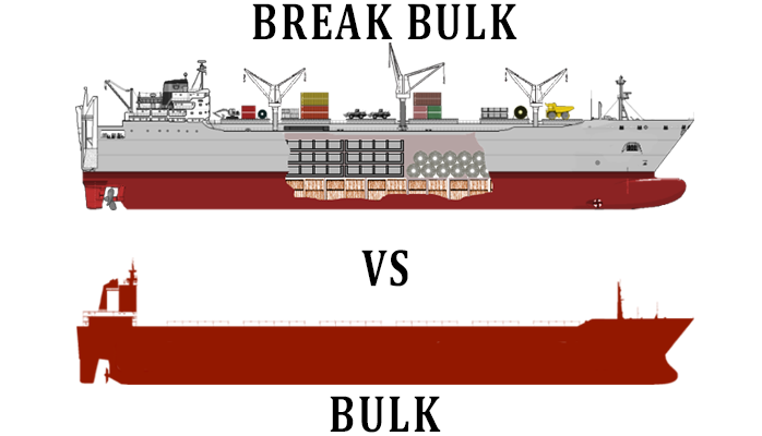 break bulk cargo vs bulk cargo
